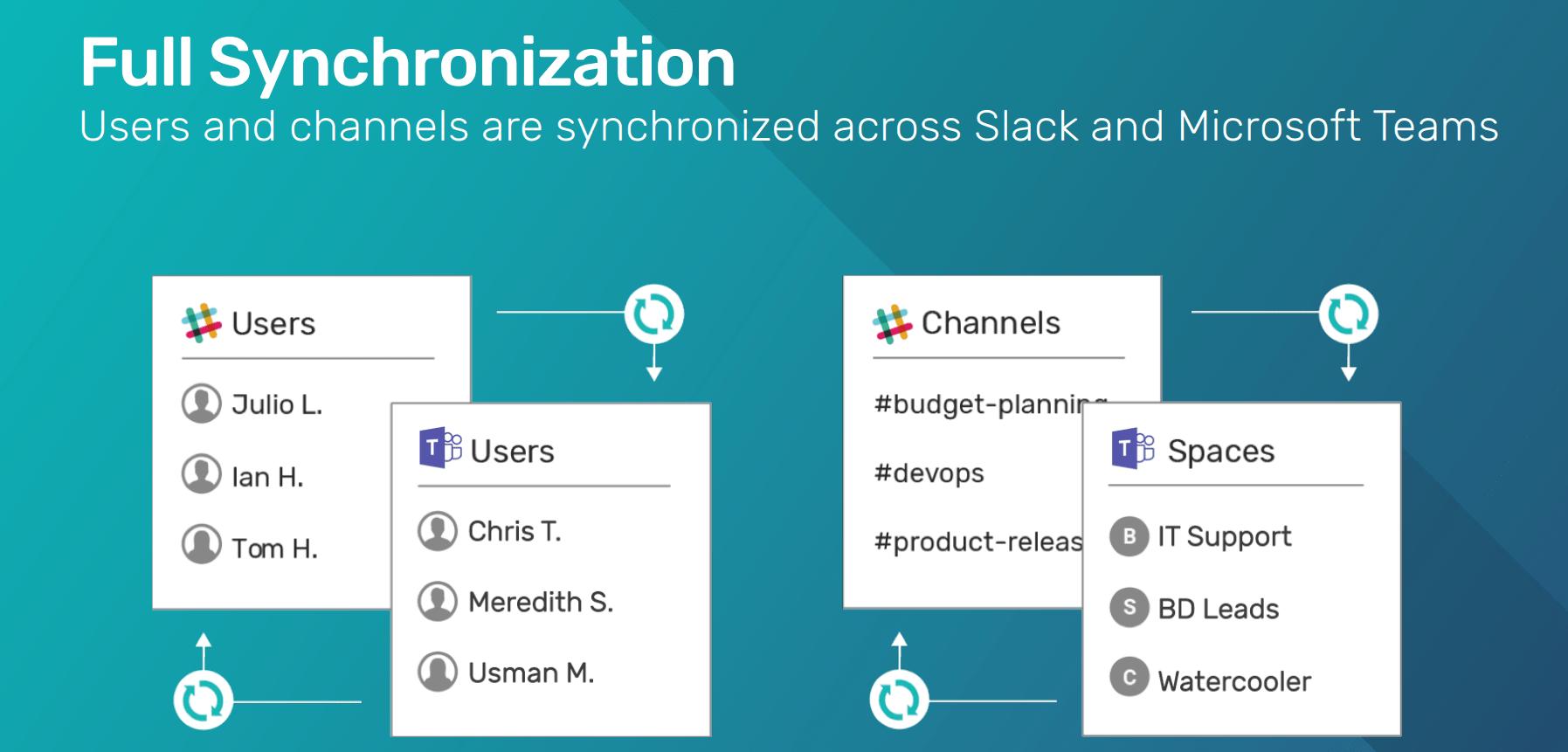 Slack Microsoft Teams sync