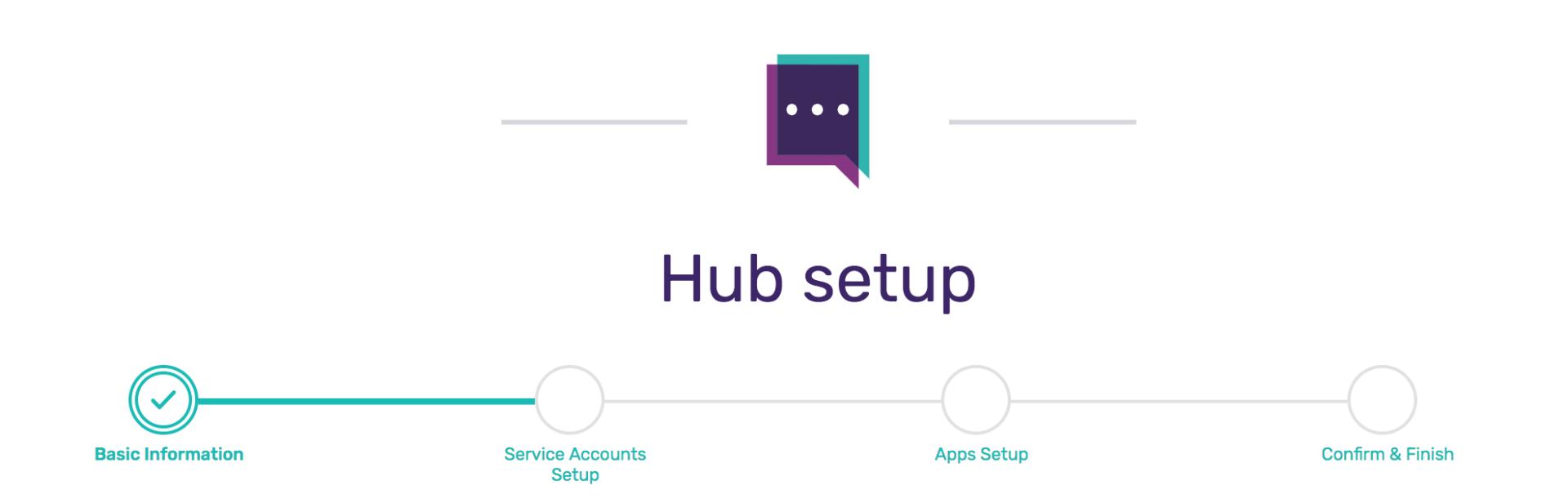 Mio Hub setup