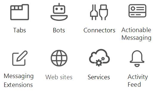 Microsoft Teams API