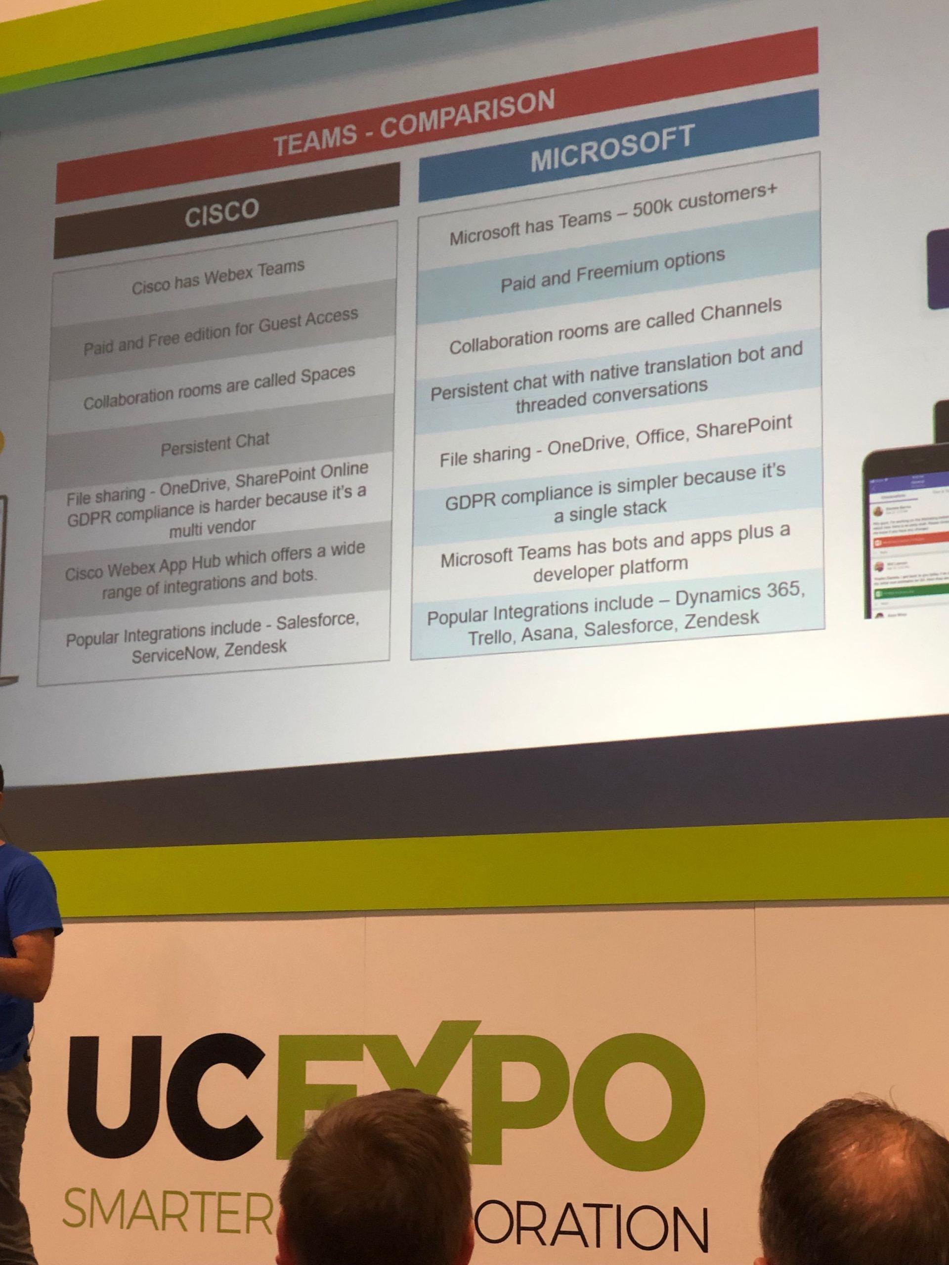 Comparing Microsoft Teams and Cisco Webex Teams ta UC Expo