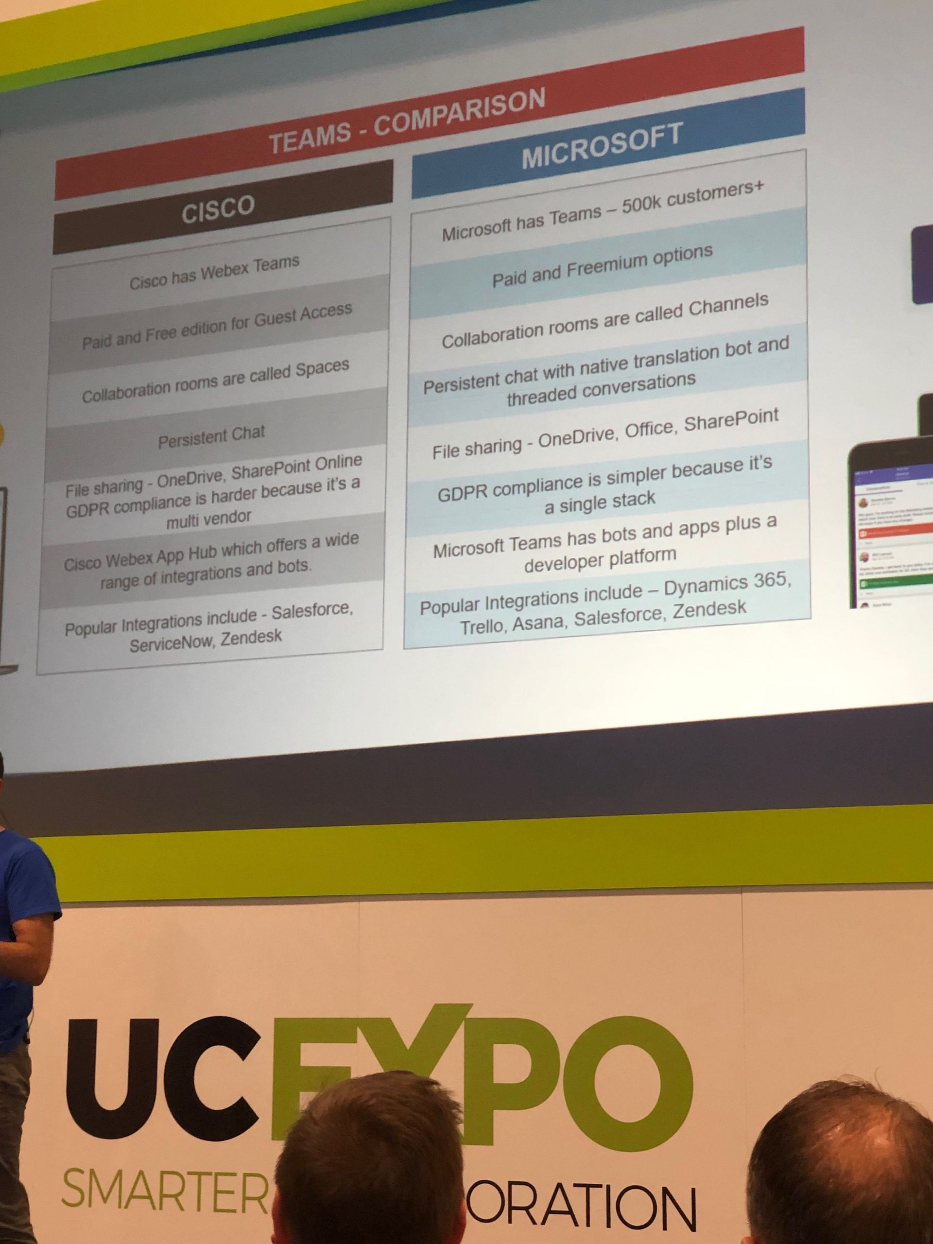 Comparing Microsoft Teams and Cisco Webex Teams ta UC Expo
