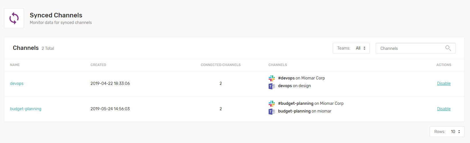 View your synced channels between Slack and Microsoft Teams