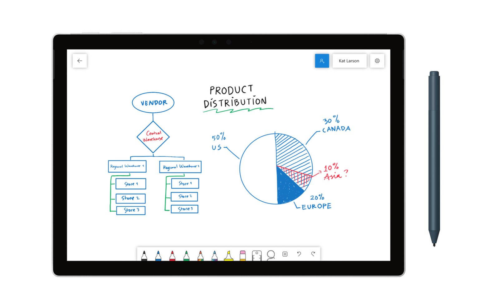 Microsoft's new Whiteboard app