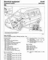 Fiat Scudo Workshop Manual  Citroen Dispatch  Peugeot