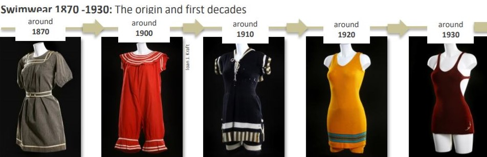 1900 swimsuits evolution