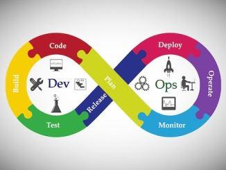 DevOps open source microservices