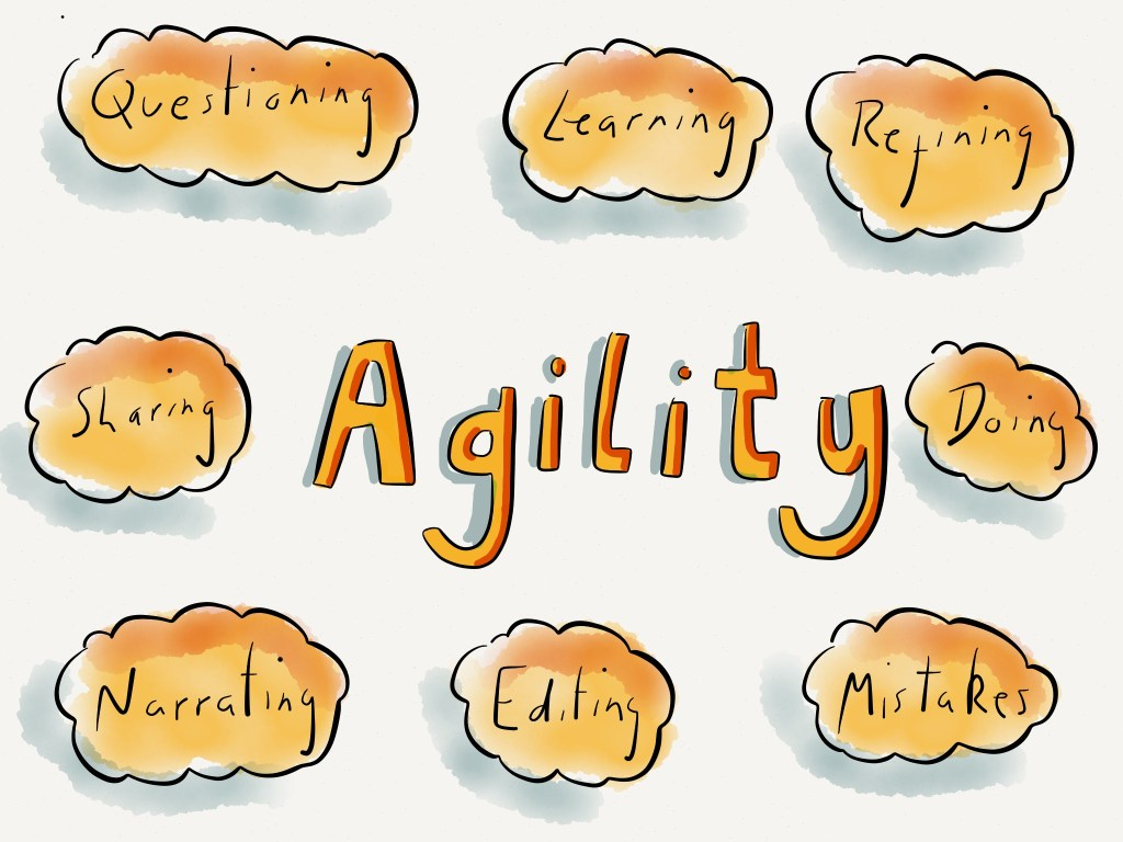 Why Agile Learners are Ideal for Innovation - Innovation Excellence