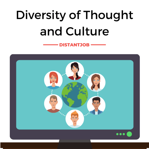 Diversity of thought and culture