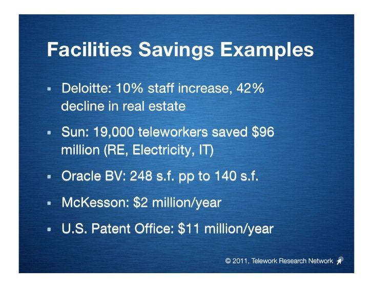 Major Corporations Have Reduced Their Facilities Cost by Going Remote