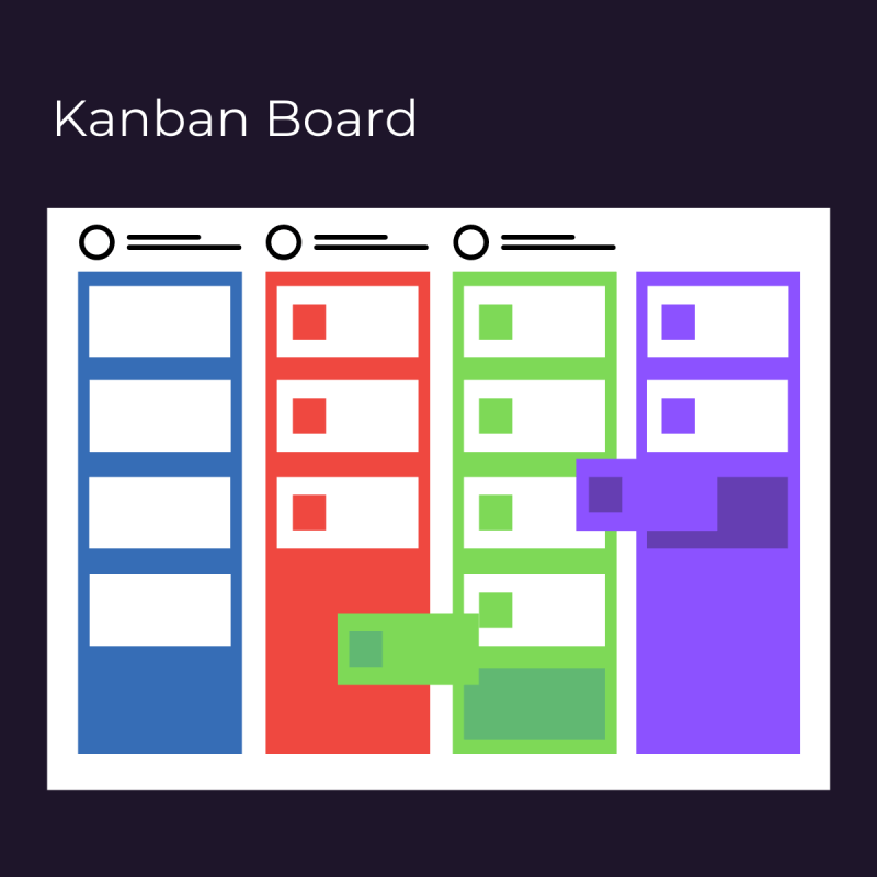 Example of a Kanban board