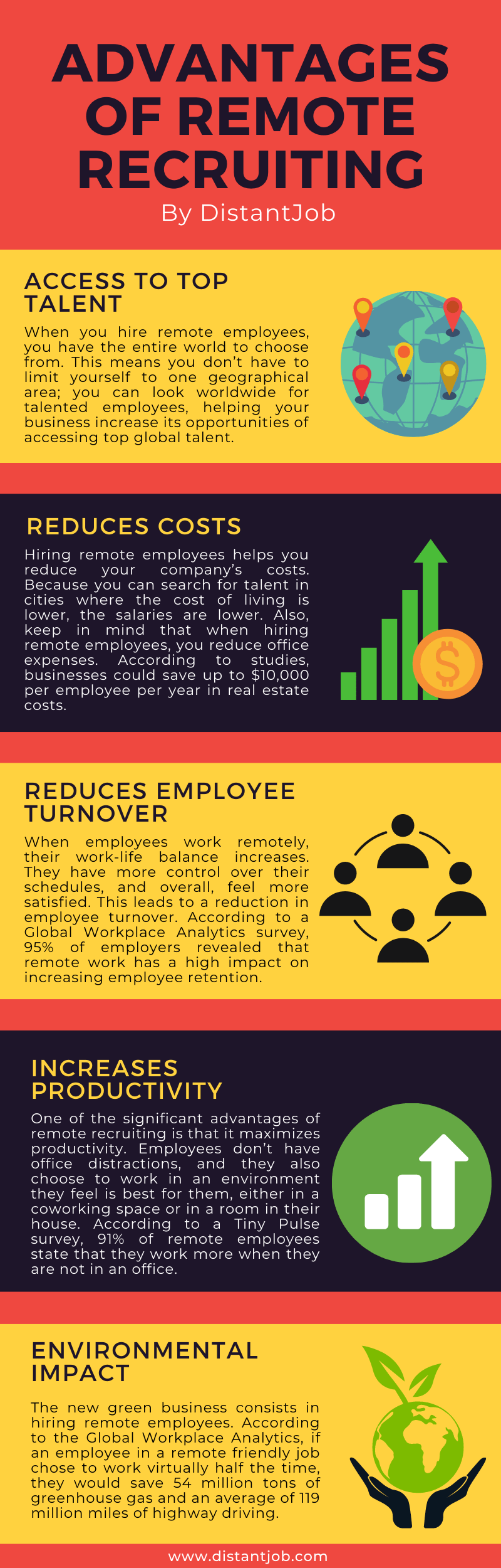 Advantages of remote recruiting