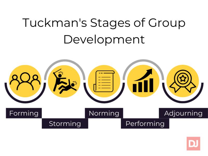 stages-startup-development