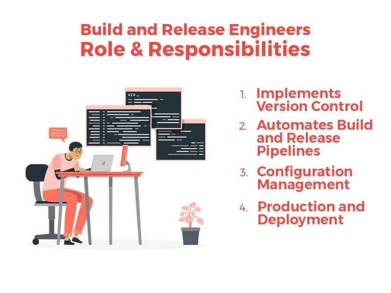 Build and Release Engineer