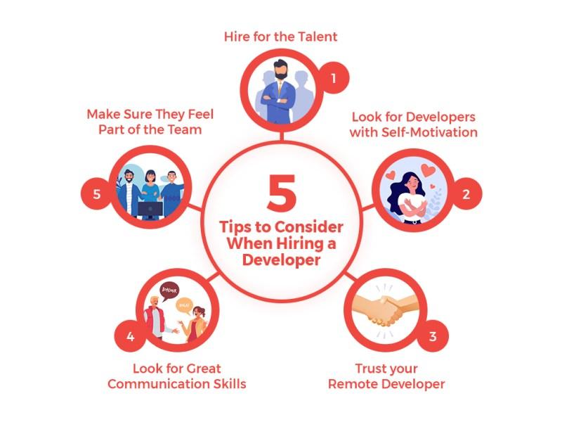 5 tips to consider when hiring a developer