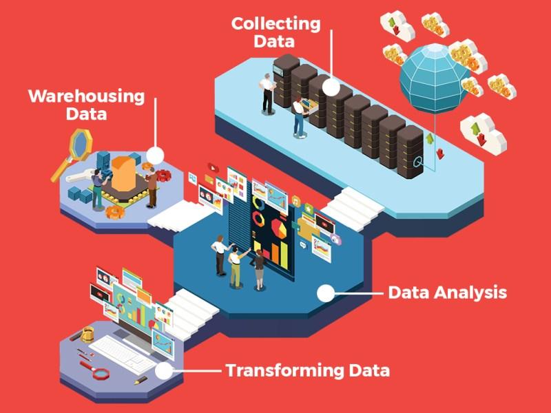 recruiting big data engineers
