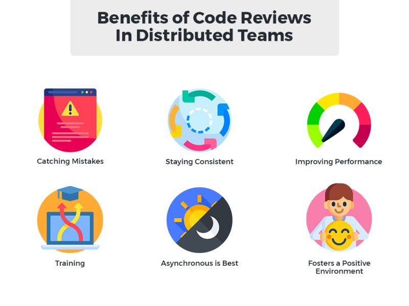 code review for distributed teams