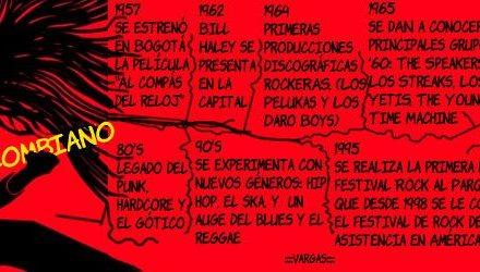 Latinoamerican Splendor 12. Rock colombiano