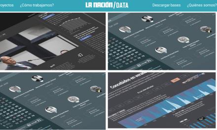 La Nación Data: periodismo innovador en el medio más tradicional de Costa Rica