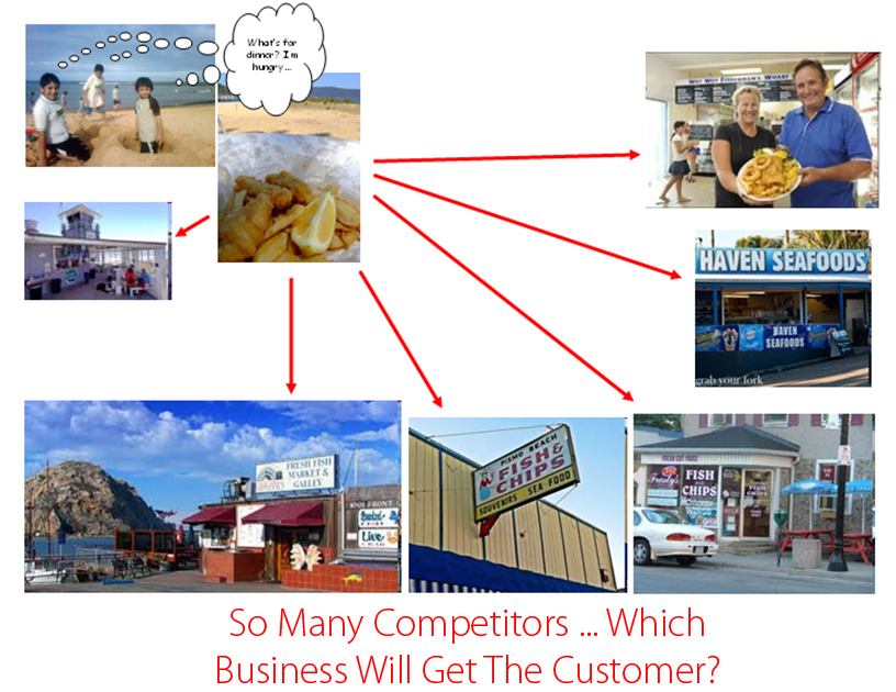 So Many Competitors ... Which Business Will Get The Customer?
