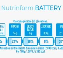 Nutrinform, el etiquetado de alimentos alternativo que triunfa en Europa