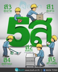 Image result for 5 ส.