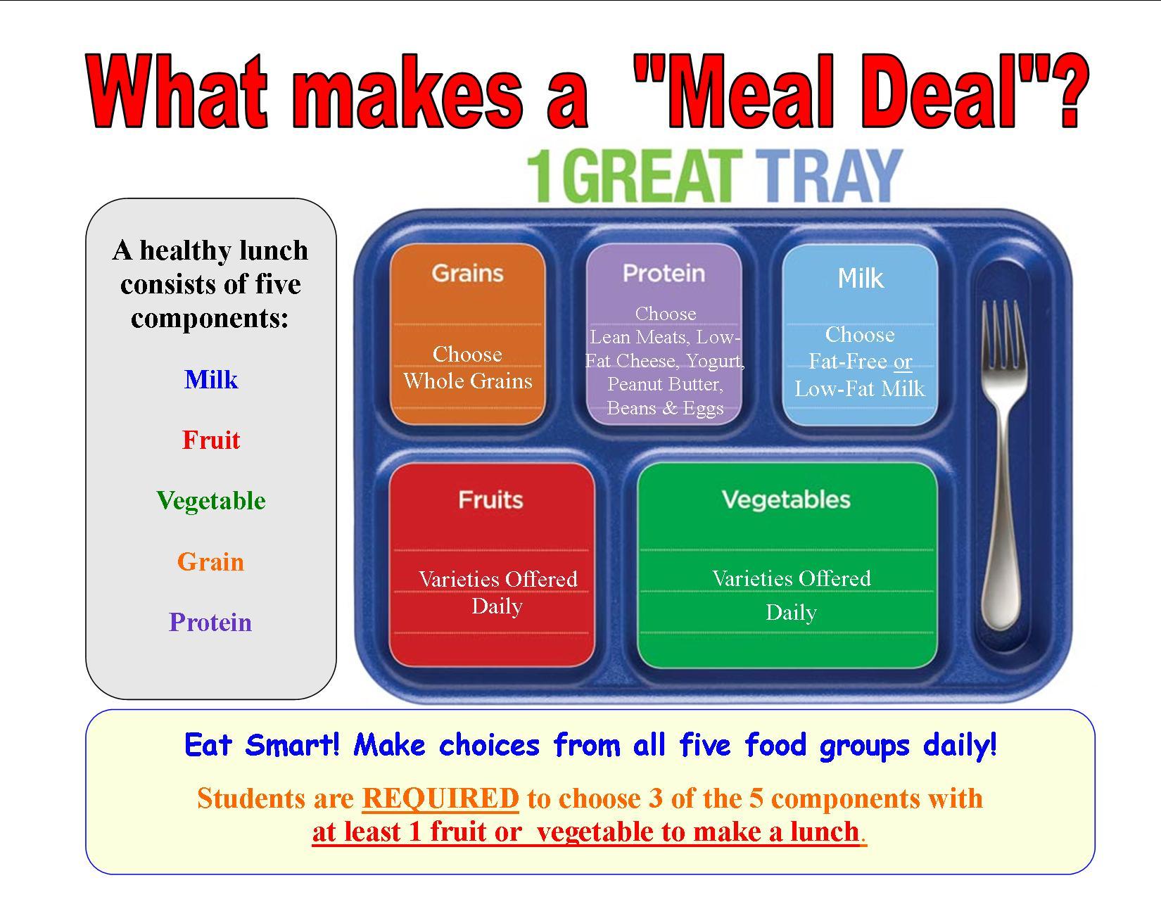 High School Nutrition