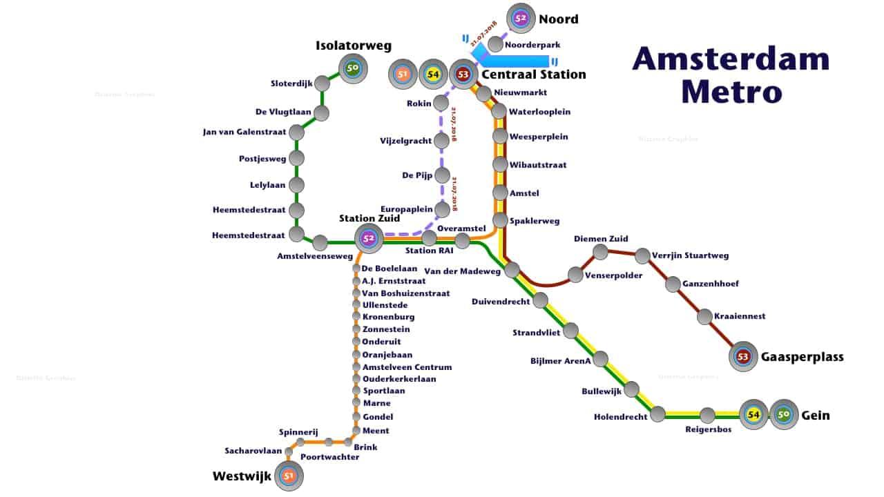 Metro of Amsterdam