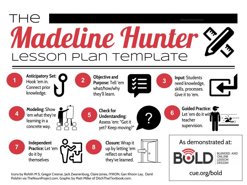 Hunteru0027s Lesson Plan Template Was Designed For K12. How Well Does This Lesson  Plan Template Align With Your Thoughts About The Important Components Of A  ...
