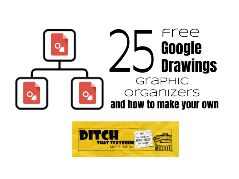 25 FREE Google Drawings graphic organizers — and how to make