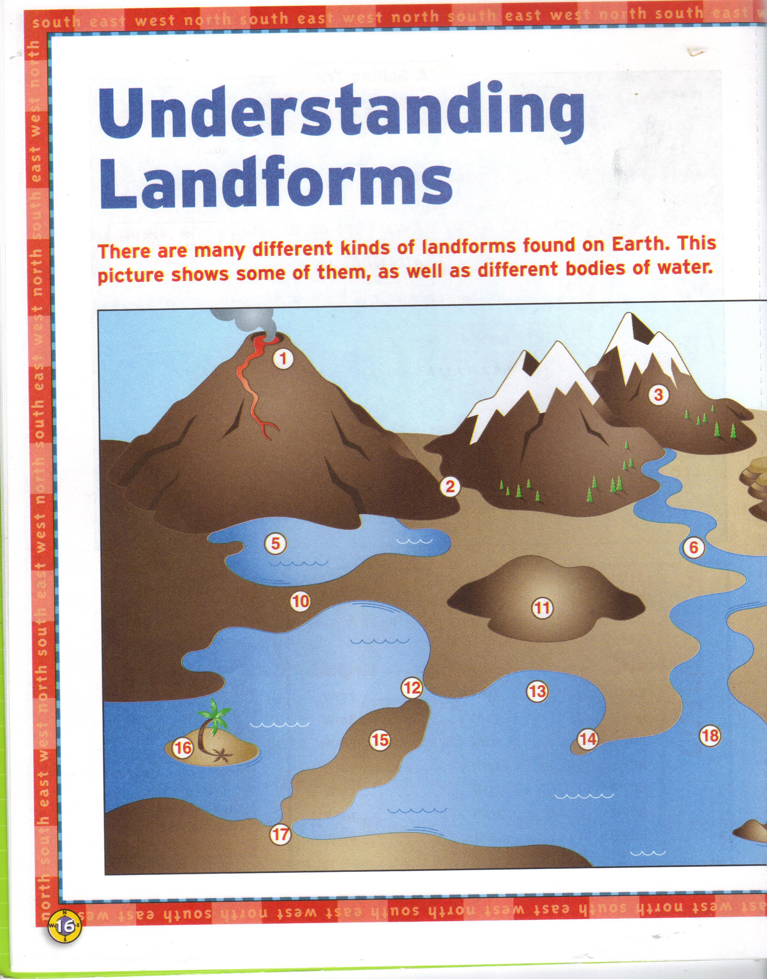 Ditoddfifthgrade Landform Worksheets