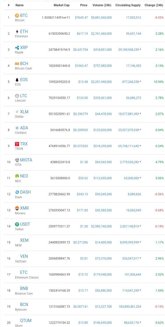 from coinmarketcap.com