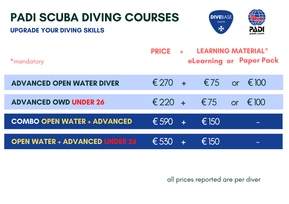 PADI Advanced Open Water Diver Course in Malta with DiveBase. Promo and discounts