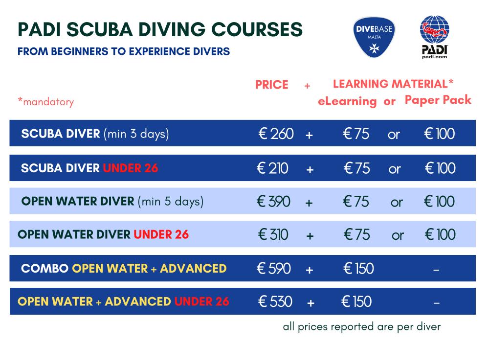 PADI scuba diving courses in Malta. Open water diver course, Advanced course and more courses in Malta