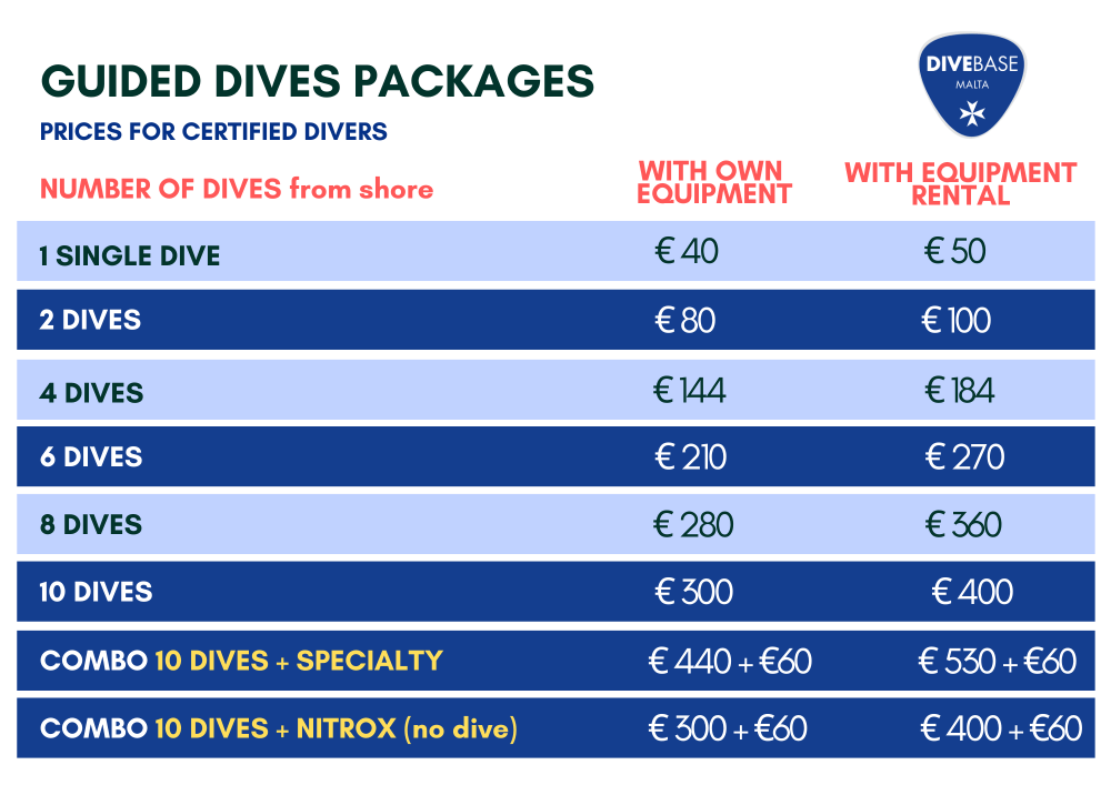 Guided dives in Malta, Gozo and Comino. Wreck dives, Caves, Reefs DiveBase Malta