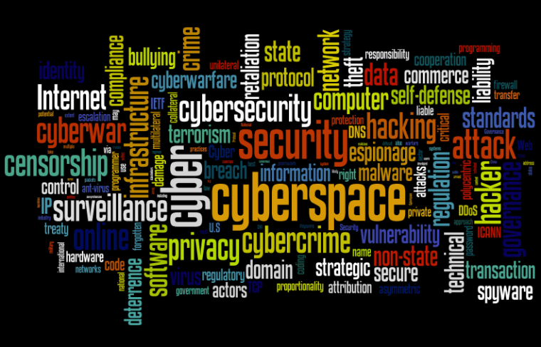 Cyberspace_Wordle_Word_Cloud_1_2017_Jan
