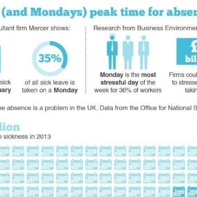 Blue Monday Infographic