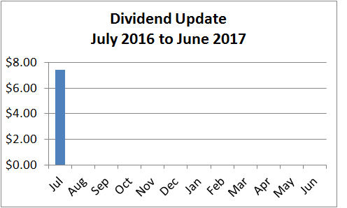Dividends Down Under Dividends August 2016
