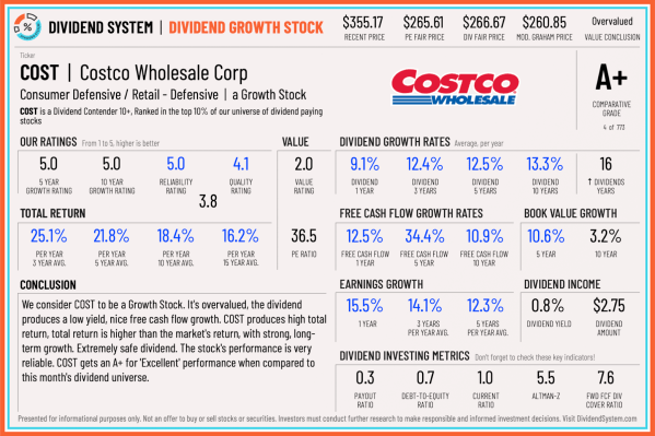 Costco Stock Review and Analysis