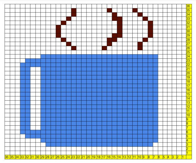 C2C Steaming Coffee Cup Afghan Square free crochet graph by DivineDebris.com