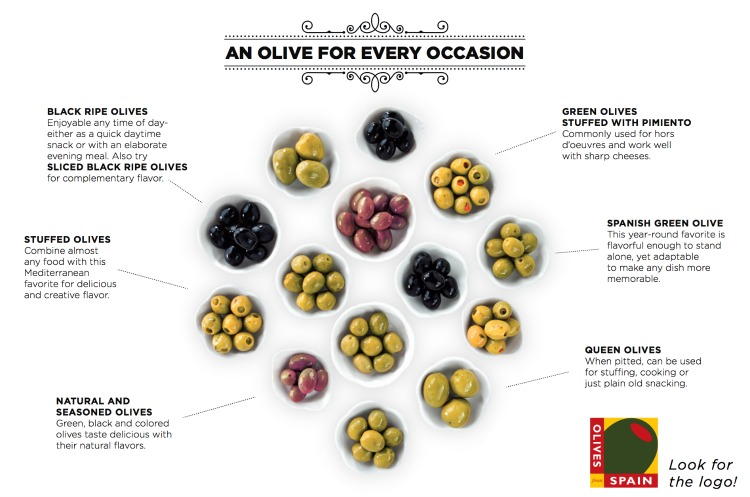 Olives from Spain Olives for Every Occasion