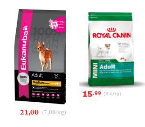 vergelijking diervoeding