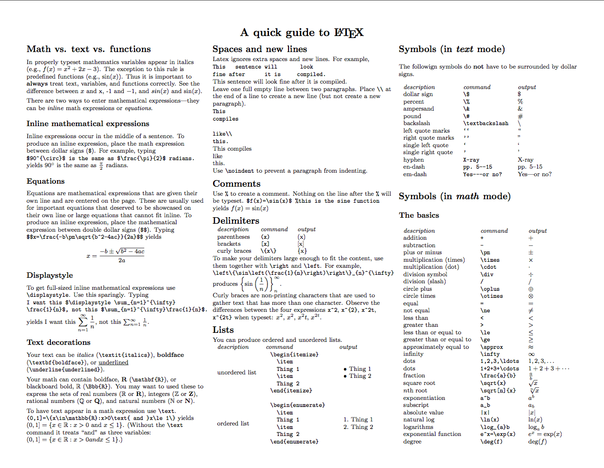 A Quick Guide To Latex