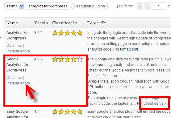 plugin wordpress google analytics yoast