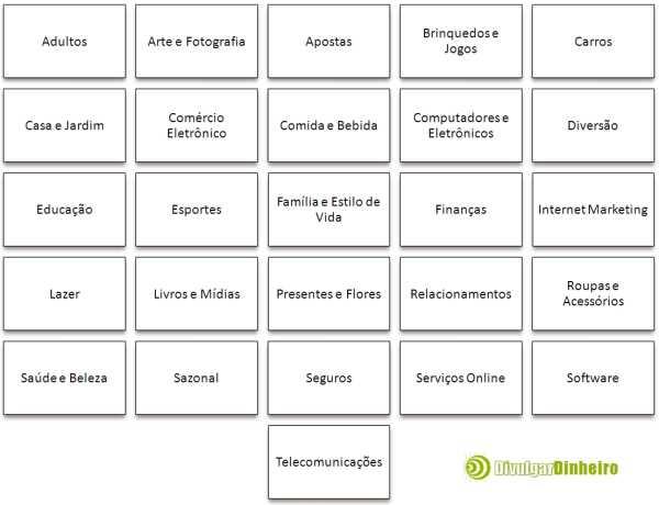 classificação taxonomia diretorio programas afiliados