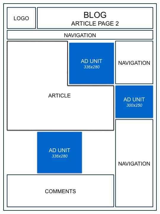 mapa calor posicionamento anuncio anuncios google adsense