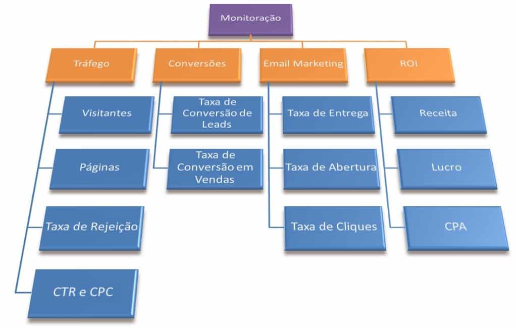 taxas-monitoracao-monitoramento