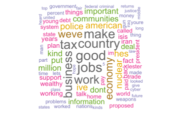 Word cloud for Clinton