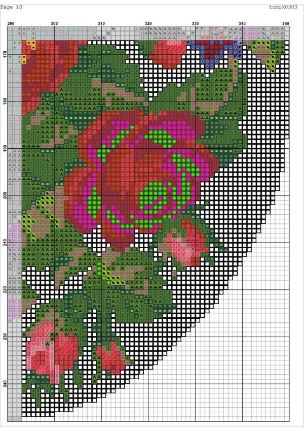 Cross stitch pattern Retro Bag (20)