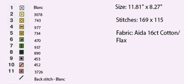 Dandelion cross stitch pattern free (1)