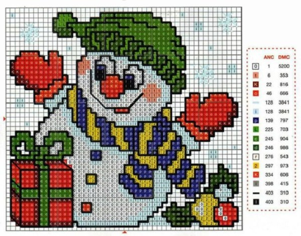 free_cross_stitch_pattern_snowman-10